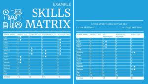 business skills assessment